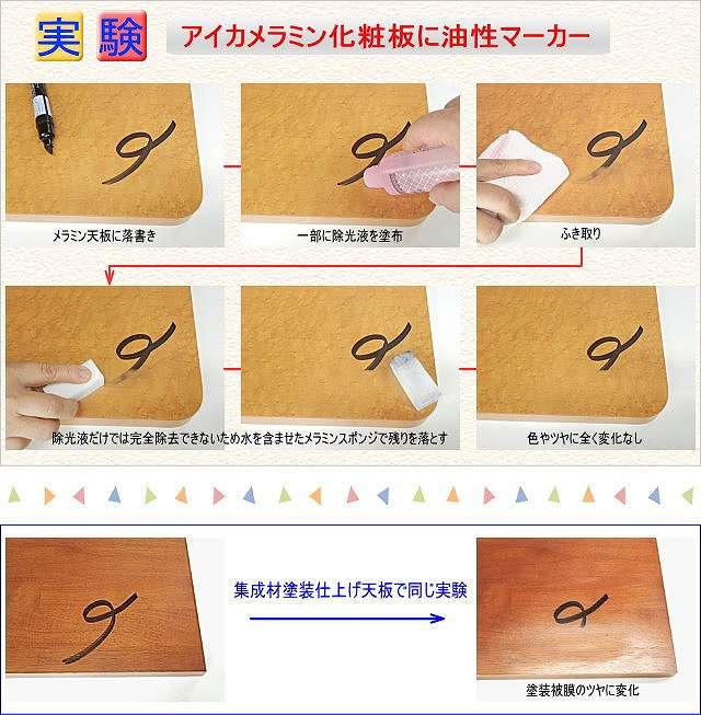 メラミン化粧板と集成材の強度比較