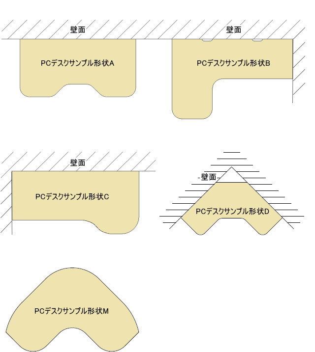 パソコンデスク天板の形状図面