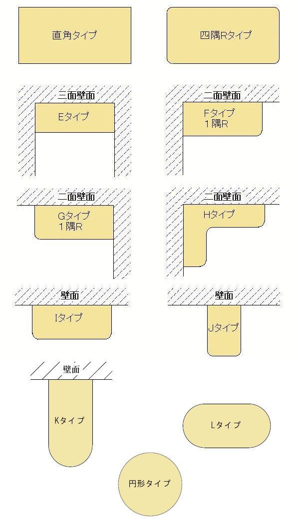 カラーボックスを並べて自作するパソコンデスク天板の平面図