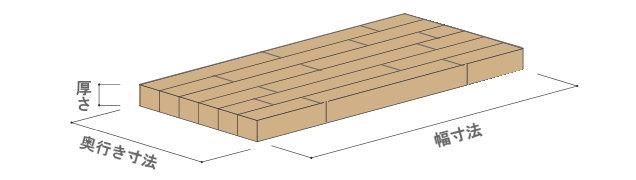 テーブルDIY天板厚みとサイズ別耐荷重データ